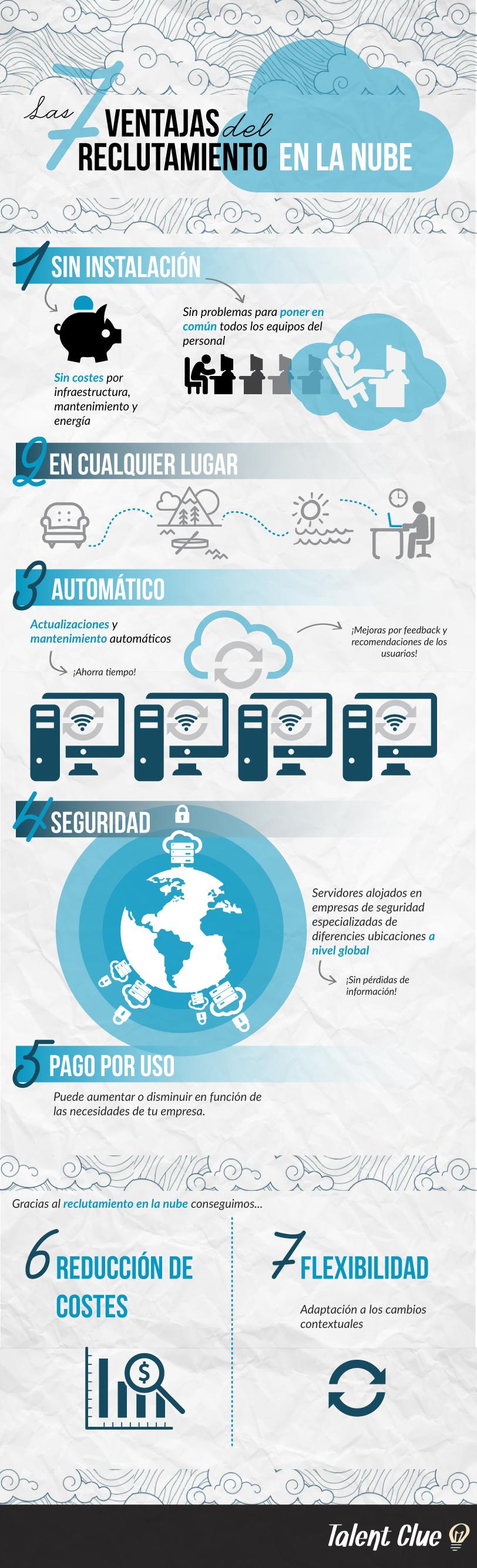 Infografia_Reclutamiento_en_la_Nube_copy