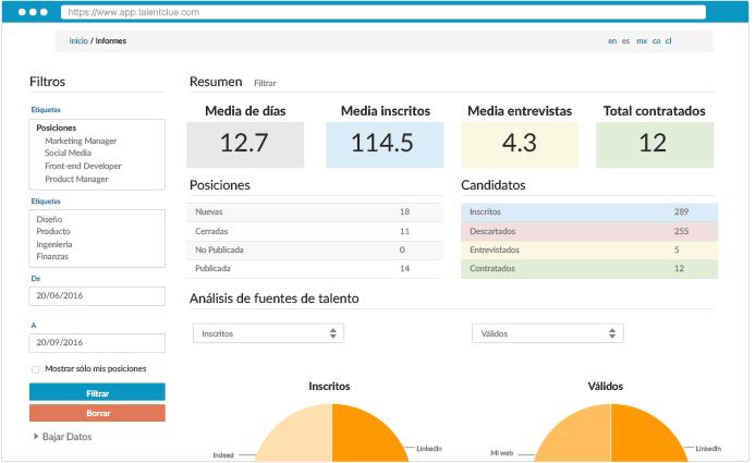 analisis-fuente-candidatos.png