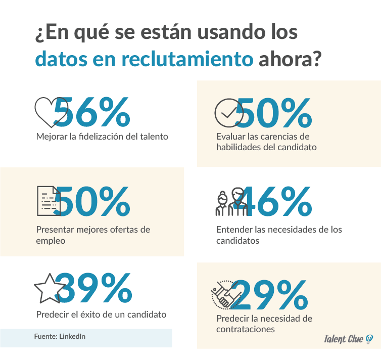 tendencias reclutamiento 2018 datos
