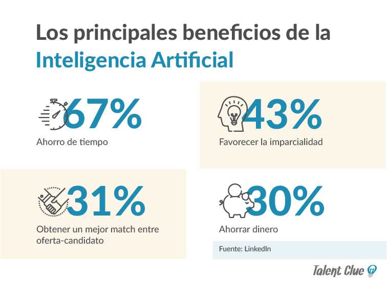 tendencias reclutamiento 2018 Inteligencia Artificial