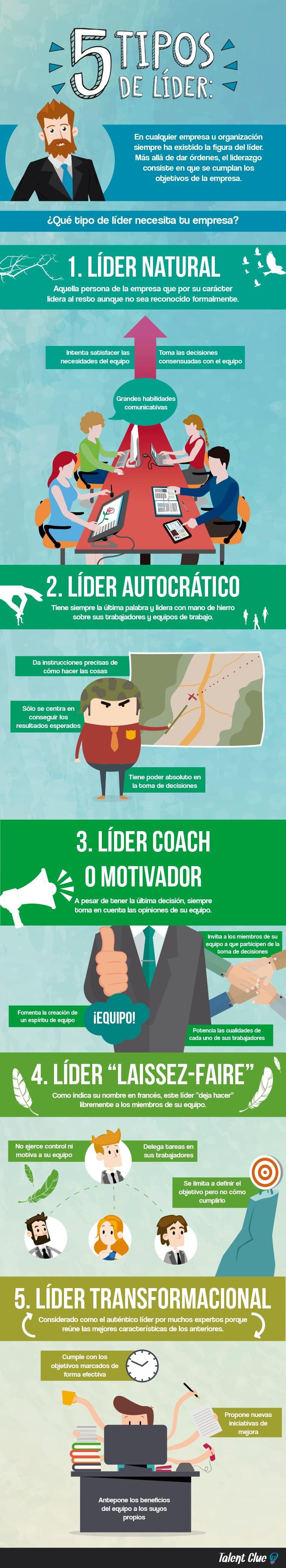 5 Tipos de Líder, ¿Cuál Necesita tu Empresa? [INFOGRAFÍA]