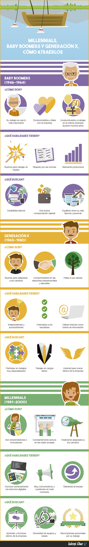 INFOGRAFIA_GENERACIONES